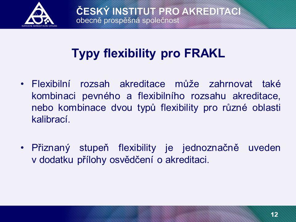 12 Typy flexibility pro FRAKL Flexibilní rozsah akreditace může zahrnovat také kombinaci pevného a flexibilního rozsahu akreditace, nebo kombinace dvou typů flexibility pro různé oblasti kalibrací.