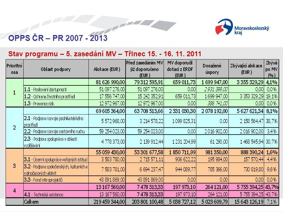Seminář pro žadatele OPPS ČR-PR 2007 – 2013 OPPS ČR – PR 2007 - 2013 Stav programu – 5. zasedání MV – Třinec 15. - 16. 11. 2011