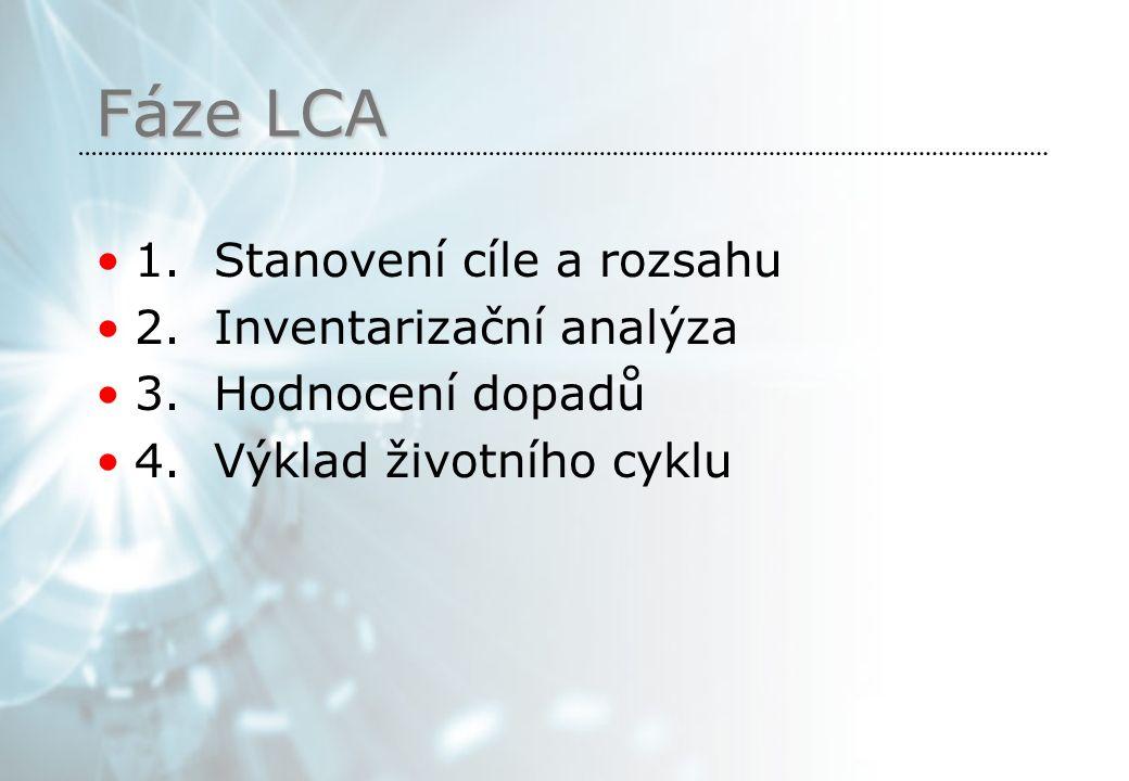Fáze LCA 1. Stanovení cíle a rozsahu 2. Inventarizační analýza 3.
