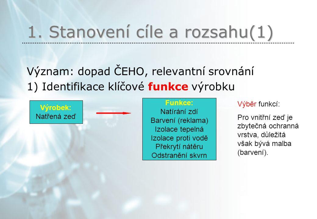 1. Stanovení cíle a rozsahu(1) Význam: dopad ČEHO, relevantní srovnání 1) Identifikace klíčové funkce výrobku Výrobek: Natřená zeď Funkce: Natírání zd
