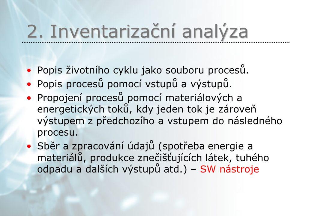 2. Inventarizační analýza Popis životního cyklu jako souboru procesů.