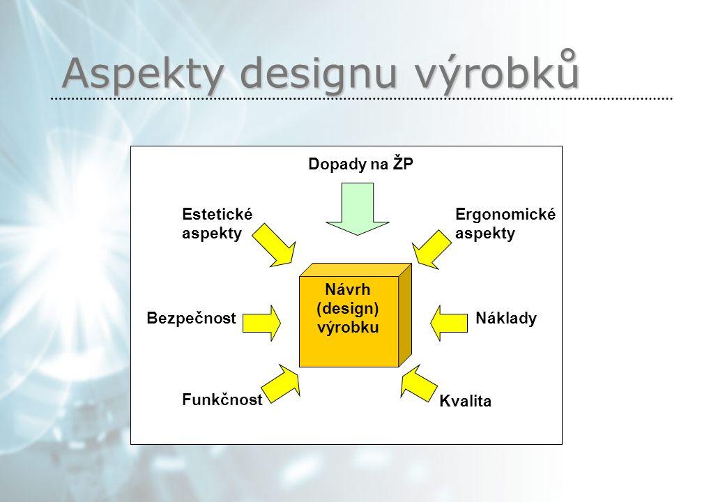 Aspekty designu výrobků Návrh (design) výrobku Ergonomické aspekty Kvalita Bezpečnost Funkčnost Náklady Estetické aspekty Dopady na životní prostředí Dopady na ŽP