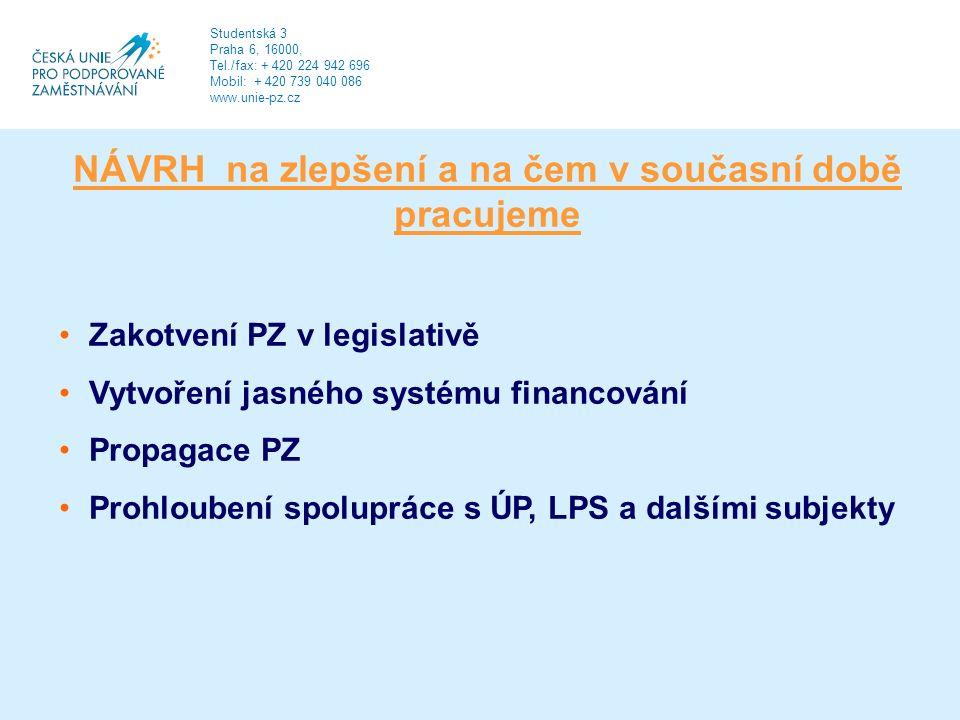 NÁVRH na zlepšení a na čem v současní době pracujeme Zakotvení PZ v legislativě Vytvoření jasného systému financování Propagace PZ Prohloubení spolupráce s ÚP, LPS a dalšími subjekty Studentská 3 Praha 6, 16000, Tel./fax: + 420 224 942 696 Mobil: + 420 739 040 086 www.unie-pz.cz