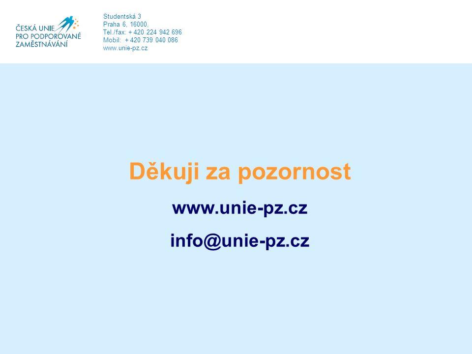 Děkuji za pozornost www.unie-pz.cz info@unie-pz.cz Studentská 3 Praha 6, 16000, Tel./fax: + 420 224 942 696 Mobil: + 420 739 040 086 www.unie-pz.cz