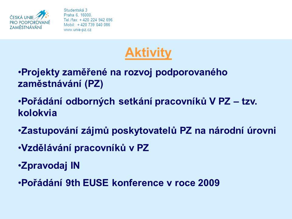 Aktivity Projekty zaměřené na rozvoj podporovaného zaměstnávání (PZ) Pořádání odborných setkání pracovníků V PZ – tzv.