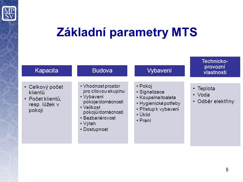 Základní parametry MTS Kapacita Celkový počet klientů Počet klientů, resp. lůžek v pokoji Budova Vhodnost prostor pro cílovou skupinu Vybavení pokoje/