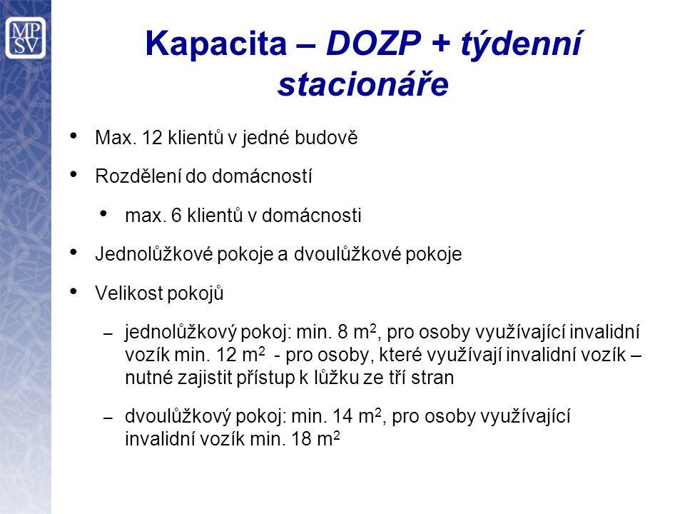 Kapacita – DOZP + týdenní stacionáře Max. 12 klientů v jedné budově Rozdělení do domácností max. 6 klientů v domácnosti Jednolůžkové pokoje a dvoulůžk