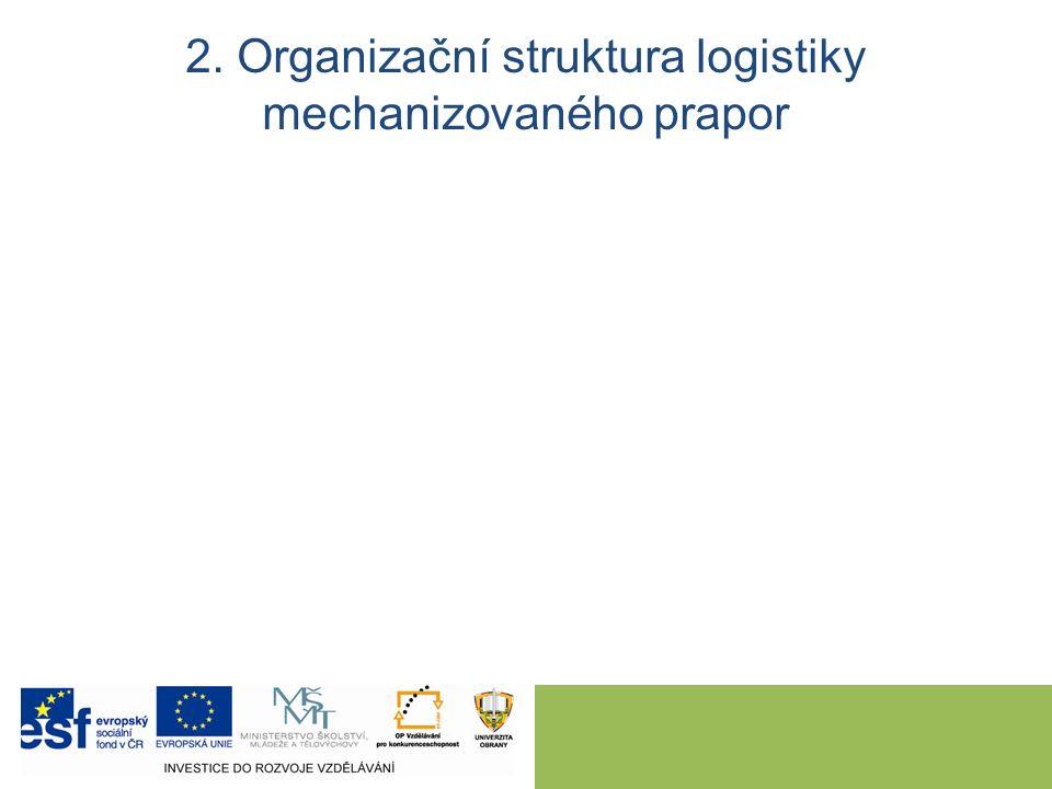 2. Organizační struktura logistiky mechanizovaného prapor