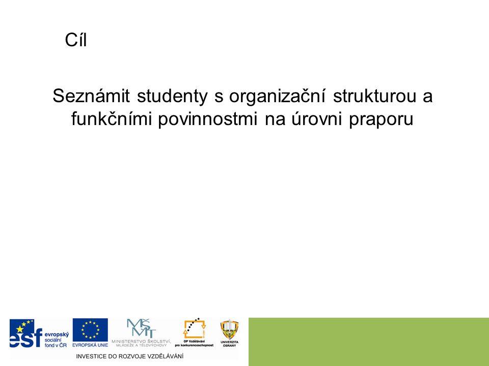 Cíl Seznámit studenty s organizační strukturou a funkčními povinnostmi na úrovni praporu