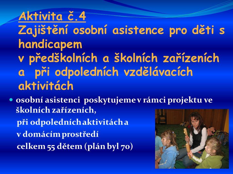 Aktivita č.4 Zajištění osobní asistence pro děti s handicapem v předškolních a školních zařízeních a při odpoledních vzdělávacích aktivitách osobní asistenci poskytujeme v rámci projektu ve školních zařízeních, při odpoledních aktivitách a v domácím prostředí celkem 55 dětem (plán byl 70)