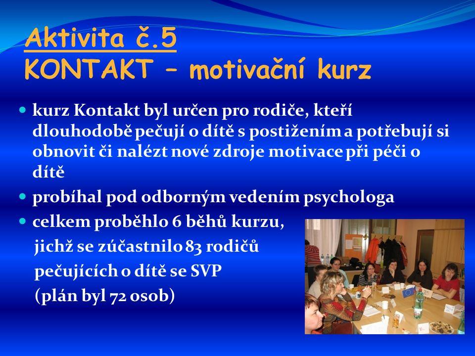 Aktivita č.5 KONTAKT – motivační kurz kurz Kontakt byl určen pro rodiče, kteří dlouhodobě pečují o dítě s postižením a potřebují si obnovit či nalézt nové zdroje motivace při péči o dítě probíhal pod odborným vedením psychologa celkem proběhlo 6 běhů kurzu, jichž se zúčastnilo 83 rodičů pečujících o dítě se SVP (plán byl 72 osob)