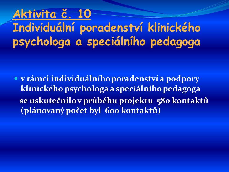Aktivita č. 10 Individuální poradenství klinického psychologa a speciálního pedagoga v rámci individuálního poradenství a podpory klinického psycholog
