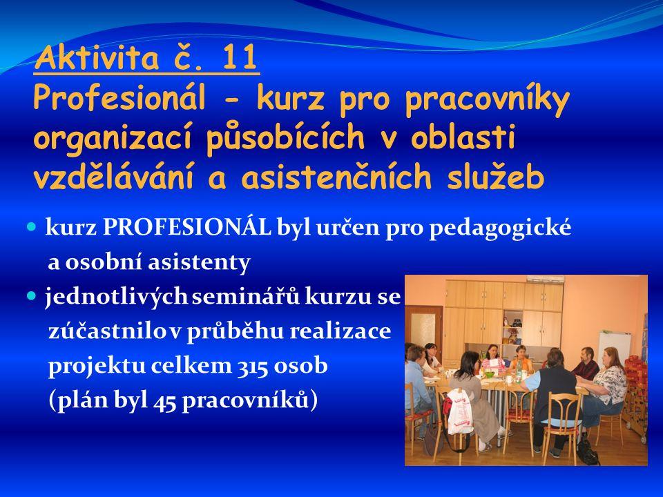 Aktivita č. 11 Profesionál - kurz pro pracovníky organizací působících v oblasti vzdělávání a asistenčních služeb kurz PROFESIONÁL byl určen pro pedag