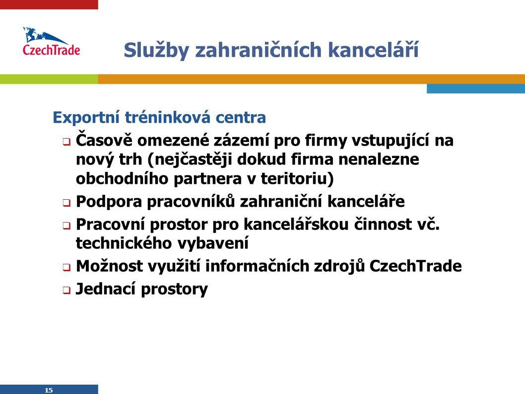 15 Služby zahraničních kanceláří Exportní tréninková centra  Časově omezené zázemí pro firmy vstupující na nový trh (nejčastěji dokud firma nenalezne