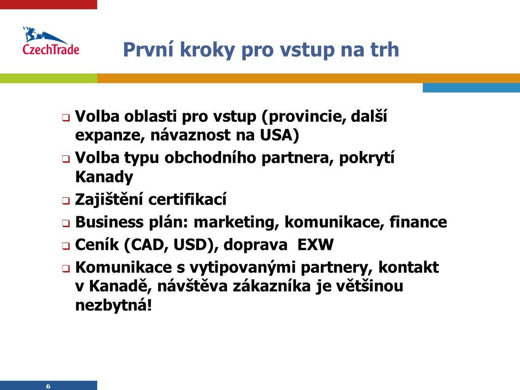 6 6 První kroky pro vstup na trh  Volba oblasti pro vstup (provincie, další expanze, návaznost na USA)  Volba typu obchodního partnera, pokrytí Kana