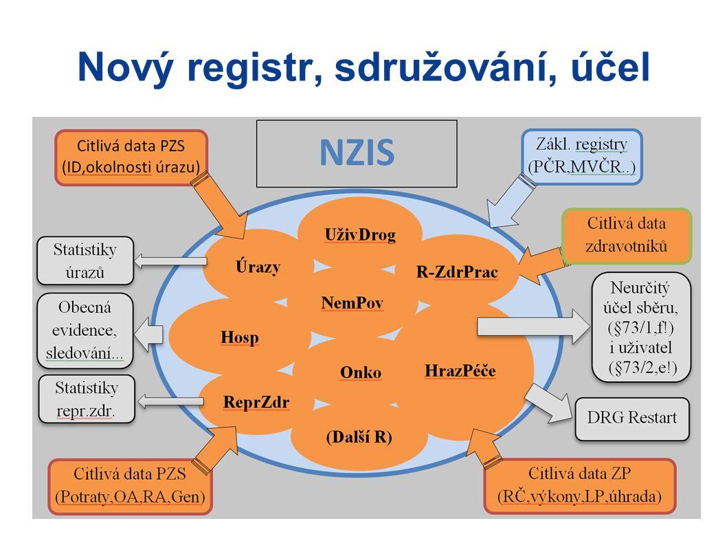 Nový registr, sdružování, účel