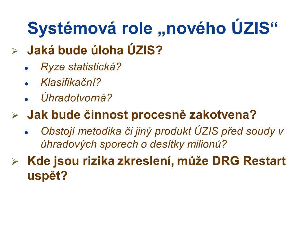 """Systémová role """"nového ÚZIS  Jaká bude úloha ÚZIS."""