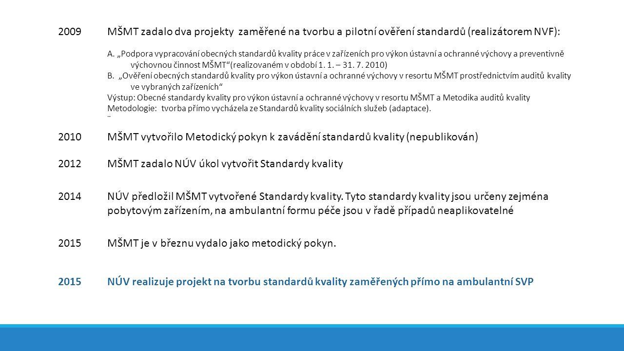 Záměr Standardy kvality pro ÚV a SVP (pobyt) jsou zakotveny v Metodickém pokynu na přechodné období, nyní zapracovávány do Zákona č.