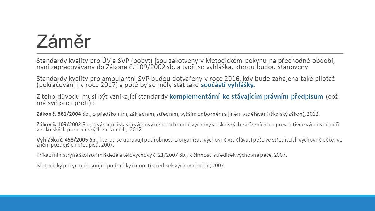 Standardy… cíle Měly by sloužit k zajištění srovnatelné kvality činnosti ambulantních SVP napříč ČR Měly by přispět k definování SVP jako svébytné instituce Měly by mít legislativní dopad a měly by být platné pro všechna SVP (např.
