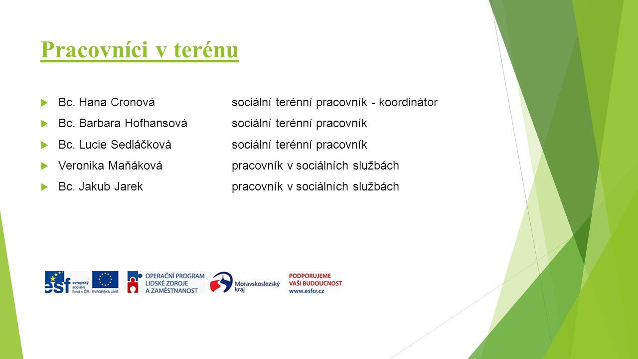 Pracovníci v terénu  Bc.Hana Cronovásociální terénní pracovník - koordinátor  Bc.