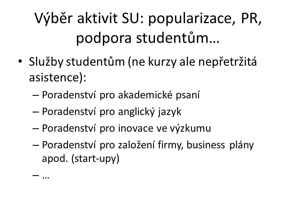 Výběr aktivit SU: popularizace, PR, podpora studentům… Služby studentům (ne kurzy ale nepřetržitá asistence): – Poradenství pro akademické psaní – Por