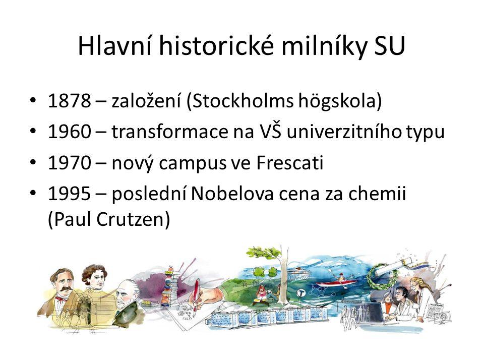Hlavní historické milníky SU 1878 – založení (Stockholms högskola) 1960 – transformace na VŠ univerzitního typu 1970 – nový campus ve Frescati 1995 –