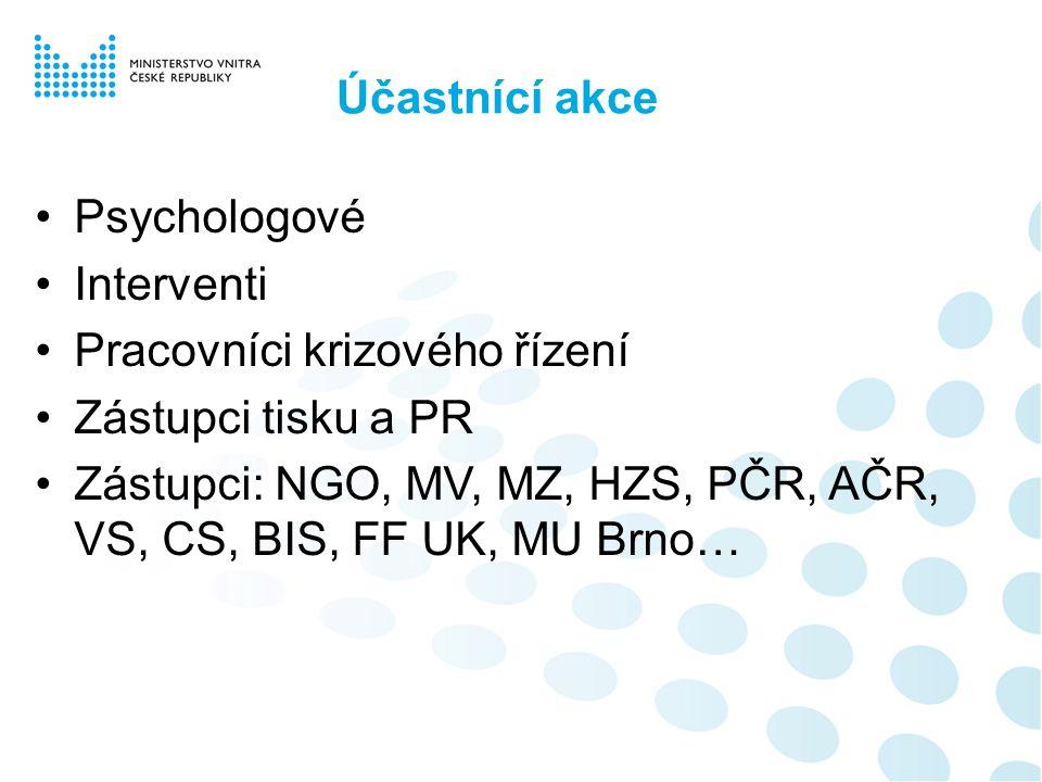 Účastnící akce Psychologové Interventi Pracovníci krizového řízení Zástupci tisku a PR Zástupci: NGO, MV, MZ, HZS, PČR, AČR, VS, CS, BIS, FF UK, MU Brno…