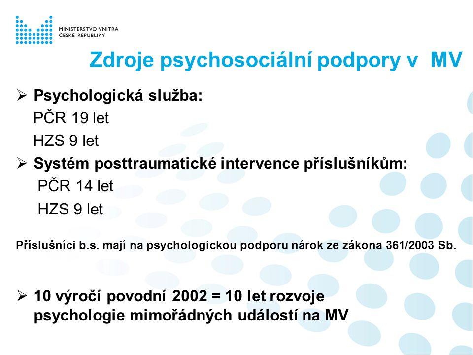 Zdroje psychosociální podpory v MV  Psychologická služba: PČR 19 let HZS 9 let  Systém posttraumatické intervence příslušníkům: PČR 14 let HZS 9 let Příslušníci b.s.