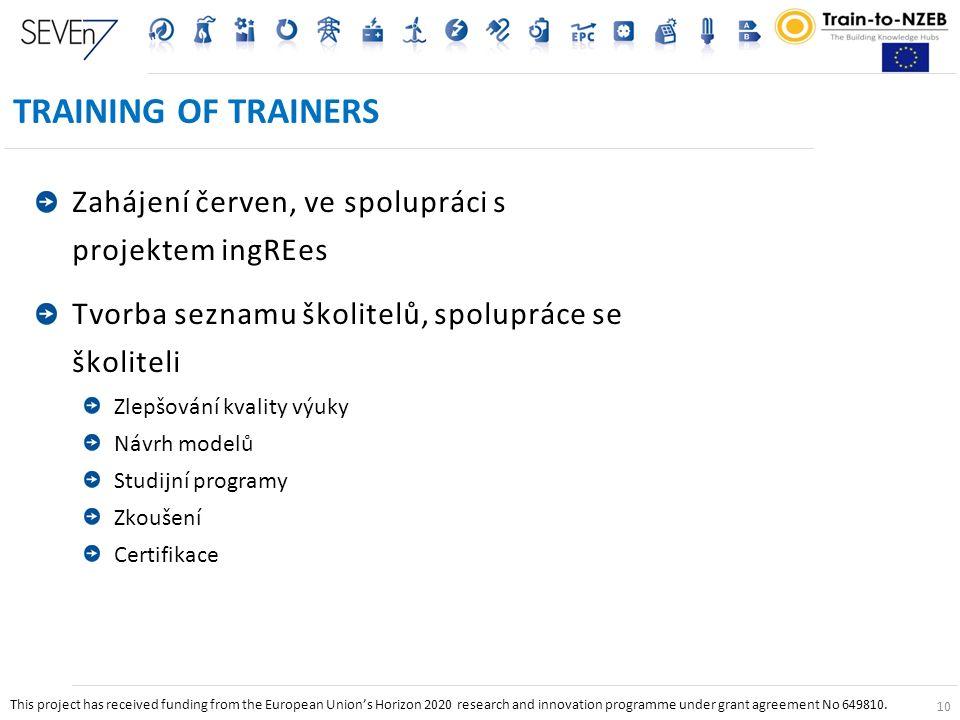 10 TRAINING OF TRAINERS Zahájení červen, ve spolupráci s projektem ingREes Tvorba seznamu školitelů, spolupráce se školiteli Zlepšování kvality výuky