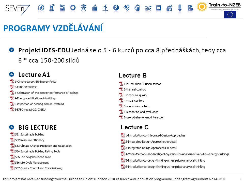 4 PROGRAMY VZDĚLÁVÁNÍ Projekt IDES-EDU Jedná se o 5 - 6 kurzů po cca 8 přednáškách, tedy cca 6 * cca 150-200 slidů Lecture A1 BIG LECTURE 4 This proje