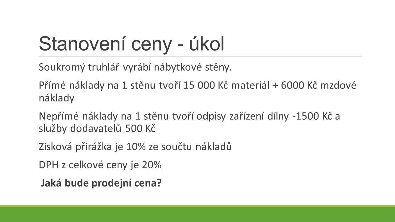 Stanovení ceny - úkol Soukromý truhlář vyrábí nábytkové stěny.