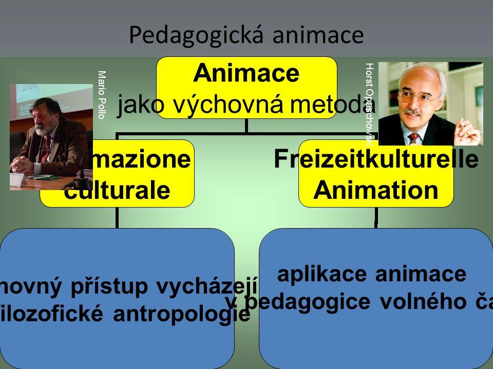 Pedagogická animace Animace jako výchovná metoda l´animazione culturale výchovný přístup vycházející z filozofické antropologie Freizeitkulturelle Animation aplikace animace v pedagogice volného času Mario Pollo Horst Opaschowski