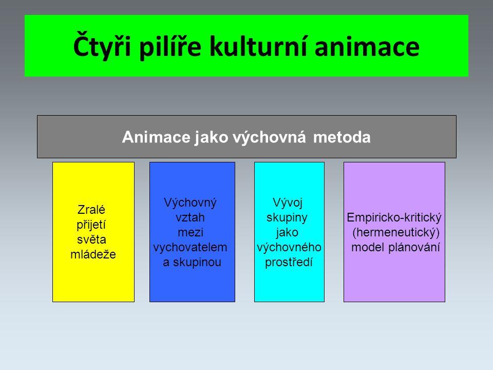 Čtyři pilíře kulturní animace Zralé přijetí světa mládeže Výchovný vztah mezi vychovatelem a skupinou Vývoj skupiny jako výchovného prostředí Empiricko-kritický (hermeneutický) model plánování Animace jako výchovná metoda