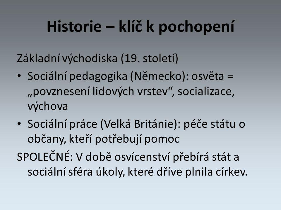 Historie – klíč k pochopení Základní východiska (19.