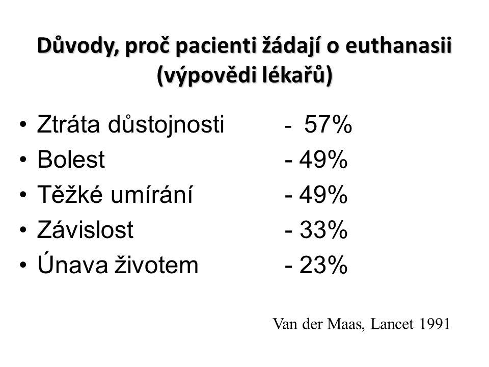 Důvody, proč pacienti žádají o euthanasii (výpovědi lékařů) Ztráta důstojnosti Bolest Těžké umírání Závislost Únava životem - 57% - 49% - 33% - 23% Van der Maas, Lancet 1991
