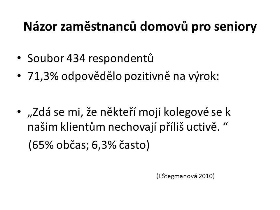 """Názor zaměstnanců domovů pro seniory Soubor 434 respondentů 71,3% odpovědělo pozitivně na výrok: """"Zdá se mi, že někteří moji kolegové se k našim klientům nechovají příliš uctivě."""