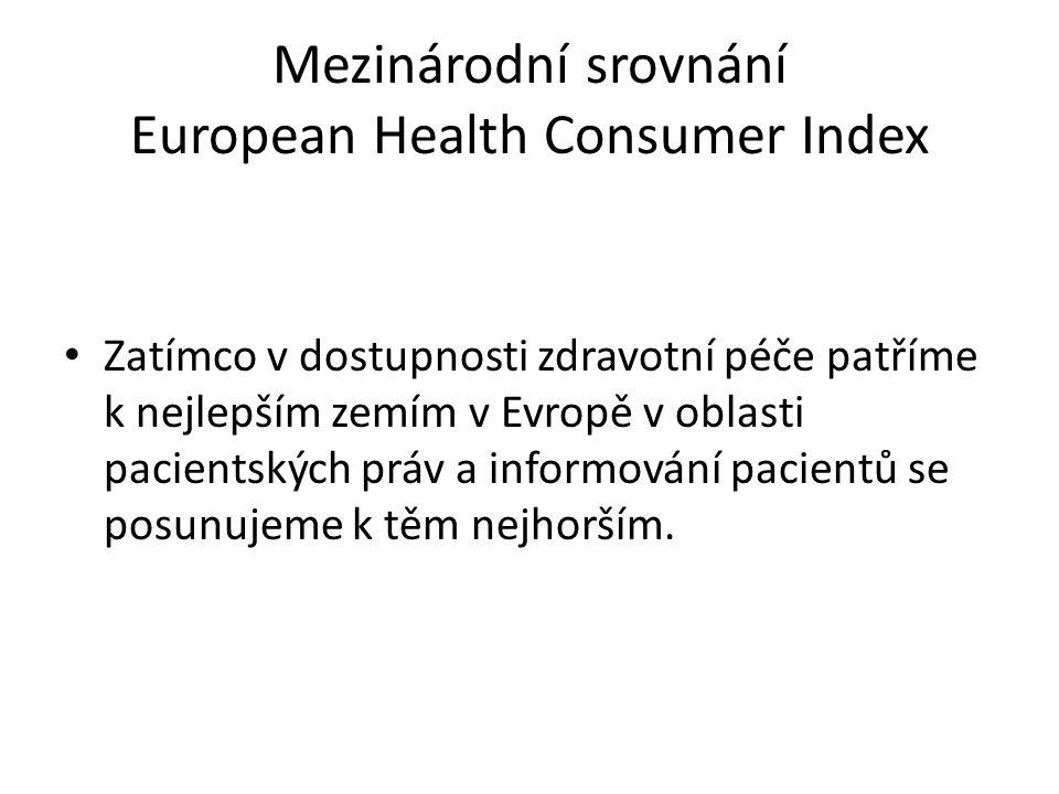 Mezinárodní srovnání European Health Consumer Index Zatímco v dostupnosti zdravotní péče patříme k nejlepším zemím v Evropě v oblasti pacientských práv a informování pacientů se posunujeme k těm nejhorším.