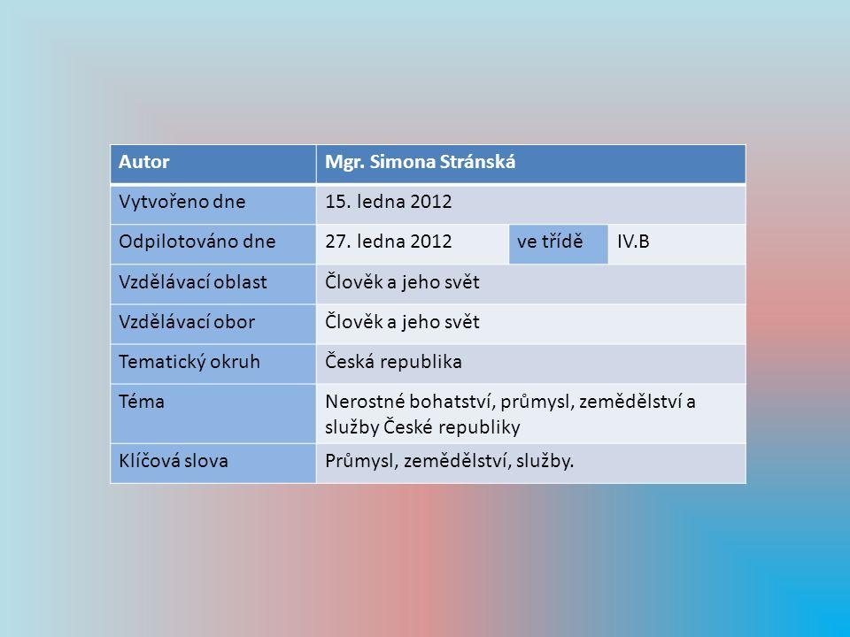 AutorMgr.Simona Stránská Vytvořeno dne15. ledna 2012 Odpilotováno dne27.