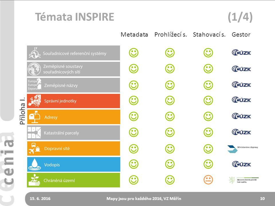 Témata INSPIRE(1/4) 1015. 6. 2016Mapy jsou pro každého 2016, VZ Měřín MetadataProhlížecí s.Stahovací s.Gestor 