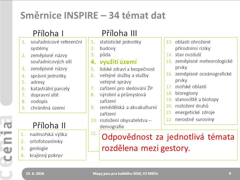 9 Směrnice INSPIRE – 34 témat dat 1.nadmořská výška 2.ortofotosnímky 3.geologie 4.krajinný pokryv 13. oblasti ohrožené přírodními riziky 14. stav ovzd