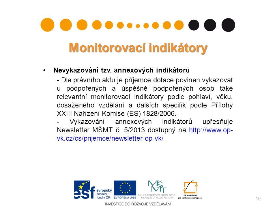 Monitorovací indikátory Nevykazování tzv. annexových indikátorů - Dle právního aktu je příjemce dotace povinen vykazovat u podpořených a úspěšně podpo