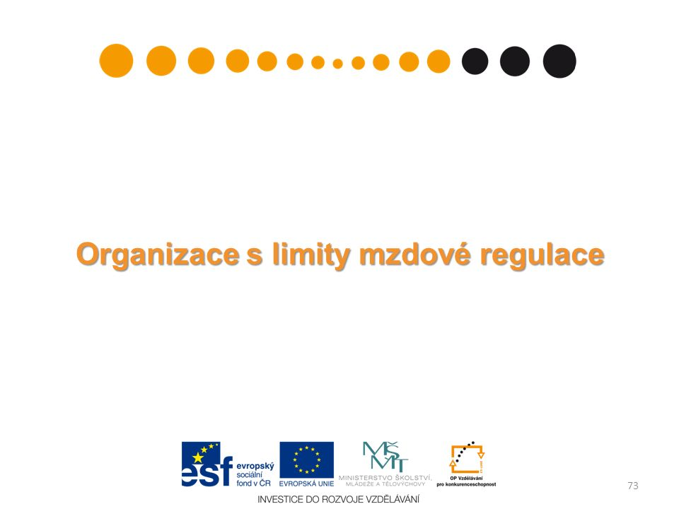 Organizace s limity mzdové regulace 73