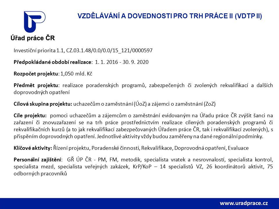 Investiční priorita 1.1, CZ.03.1.48/0.0/0.0/15_121/0000597 Předpokládané období realizace: 1.