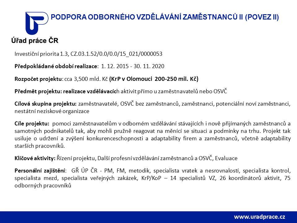 Investiční priorita 1.3, CZ.03.1.52/0.0/0.0/15_021/0000053 Předpokládané období realizace: 1.