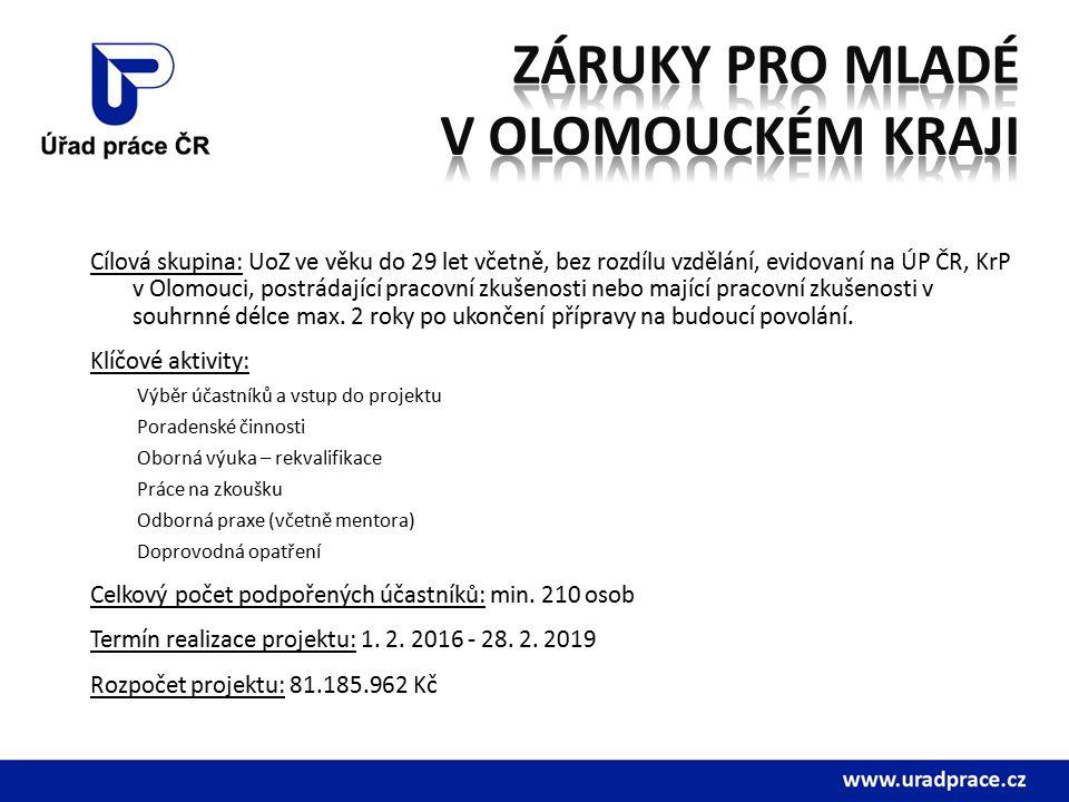 Cílová skupina: UoZ ve věku do 29 let včetně, bez rozdílu vzdělání, evidovaní na ÚP ČR, KrP v Olomouci, postrádající pracovní zkušenosti nebo mající pracovní zkušenosti v souhrnné délce max.