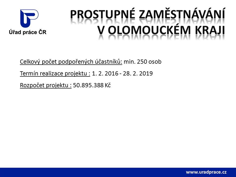 Celkový počet podpořených účastníků: min. 250 osob Termín realizace projektu : 1.