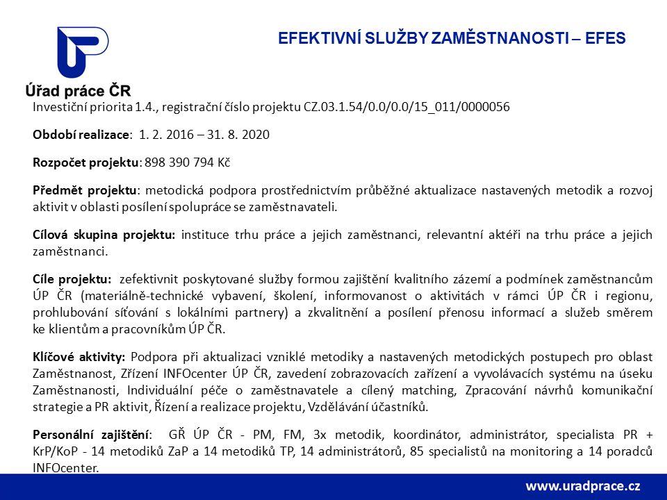 Investiční priorita 1.4., registrační číslo projektu CZ.03.1.54/0.0/0.0/15_011/0000056 Období realizace: 1.