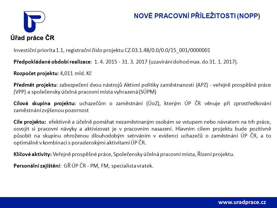 Investiční priorita 1.1, registrační číslo projektu CZ.03.1.48/0.0/0.0/15_001/0000001 Předpokládané období realizace: 1.