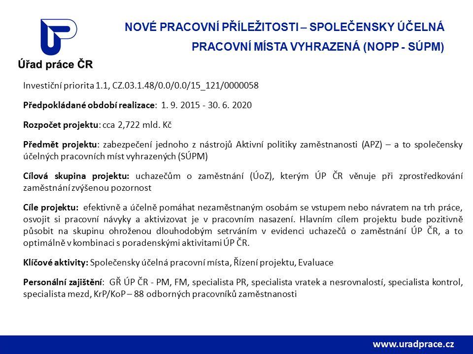 Investiční priorita 1.1, CZ.03.1.48/0.0/0.0/15_121/0000058 Předpokládané období realizace: 1.