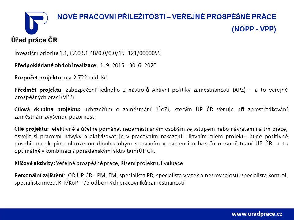 Investiční priorita 1.1, CZ.03.1.48/0.0/0.0/15_121/0000059 Předpokládané období realizace: 1.